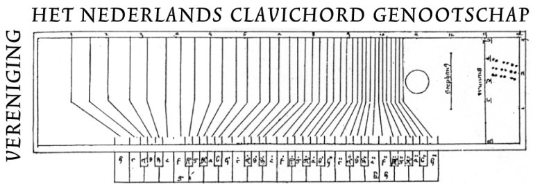 Clavichordbouwtekening, Henric Arnoldszoon van Zwolle (ca. 1450)